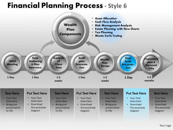 Powerpoint Presentation Designs Download Financial Planning Ppt