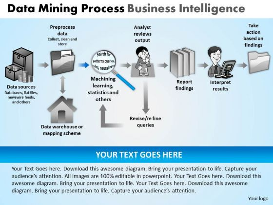 PowerPoint Presentation Designs Editable Data Mining Process Ppt Designs