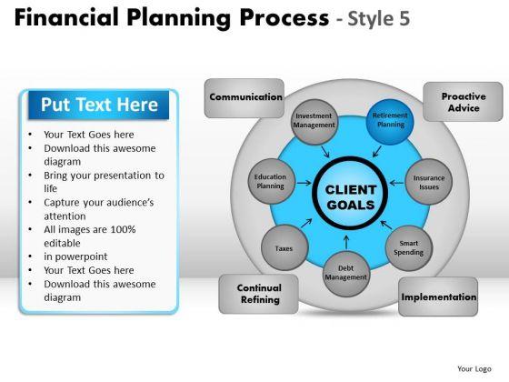 PowerPoint Presentation Designs Editable Financial Planning Ppt Designs