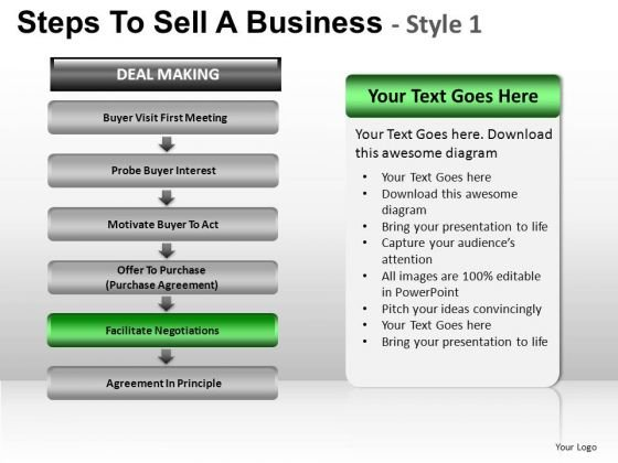 PowerPoint Presentation Designs Editable Steps To Sell Ppt Process