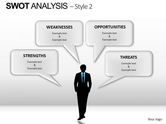 PowerPoint Presentation Designs Editable Swot Analysis Ppt Slidelayout