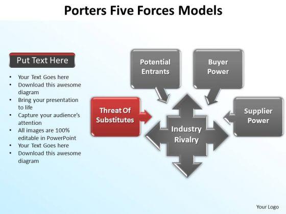 PowerPoint Presentation Designs Education Porters Forces Ppt Backgrounds