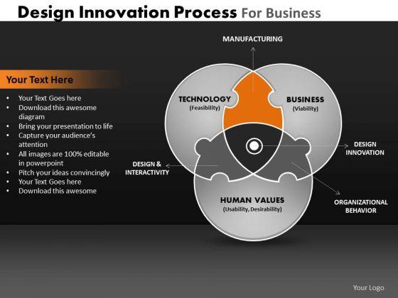 PowerPoint Presentation Designs Education Venn Diagram Ppt Themes
