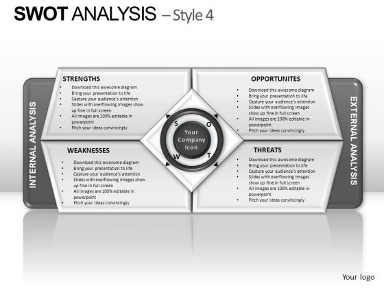 PowerPoint Presentation Designs Global Swot Analysis Ppt Design