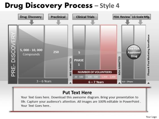 PowerPoint Presentation Designs Graphic Drug Discovery Ppt Slidelayout