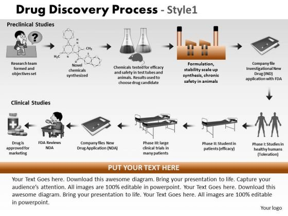 PowerPoint Presentation Designs Leadership Drug Discovery Ppt Process