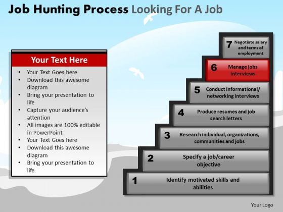 PowerPoint Presentation Designs Leadership Job Hunting Process Ppt Slides