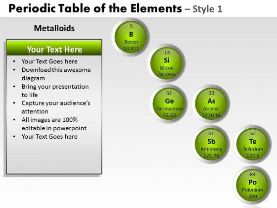 PowerPoint Presentation Designs Leadership Periodic Table Ppt Presentation