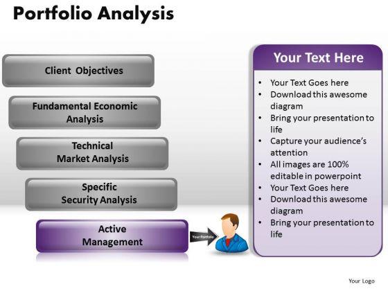 PowerPoint Presentation Designs Leadership Portfolio Analysis Ppt Presentation