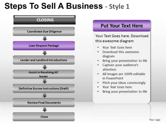 PowerPoint Presentation Designs Sales Steps To Sell Ppt Slidelayout
