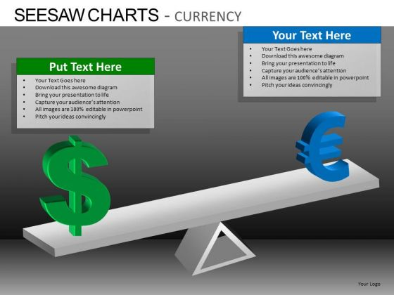 PowerPoint Presentation Dollar Euro Seesaw Charts Currency Ppt Templates