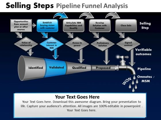PowerPoint Presentation Download Pipeline Funnel Ppt Layout