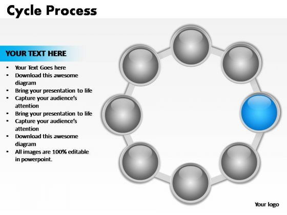 PowerPoint Presentation Editable Cycle Process Ppt Presentation