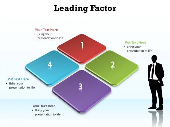 PowerPoint Presentation Editable Leading Factor Ppt Themes
