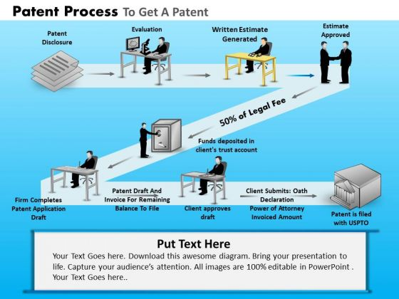 PowerPoint Presentation Editable Patent Process Ppt Layouts