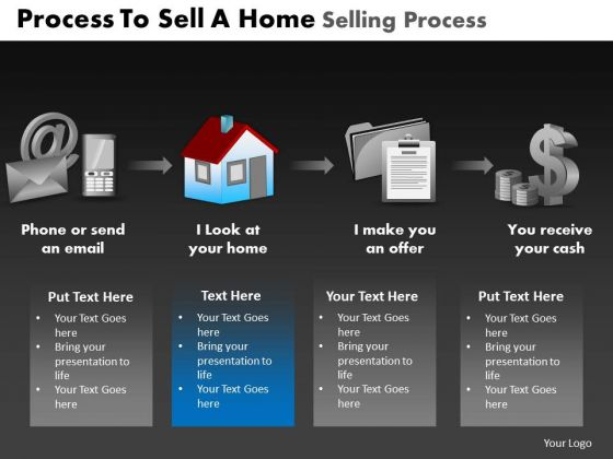 PowerPoint Presentation Education Home Selling Process Ppt Layout