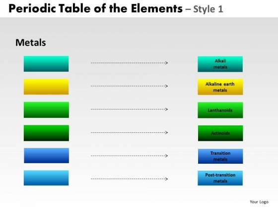 PowerPoint Presentation Education Periodic Table Ppt Backgrounds