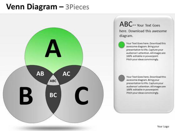 PowerPoint Presentation Education Venn Diagram Ppt Templates