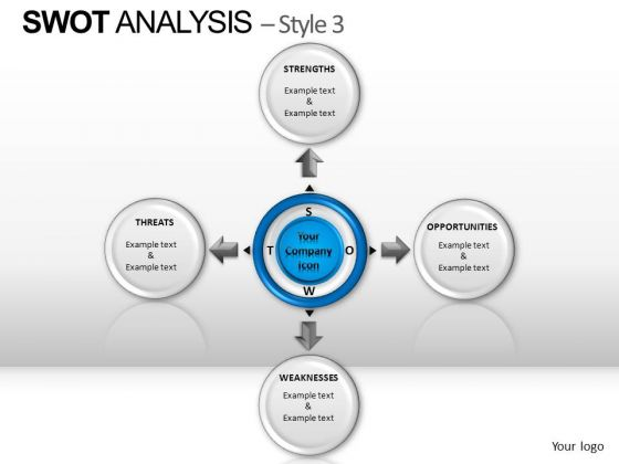 PowerPoint Presentation Global Swot Analysis Ppt Layouts