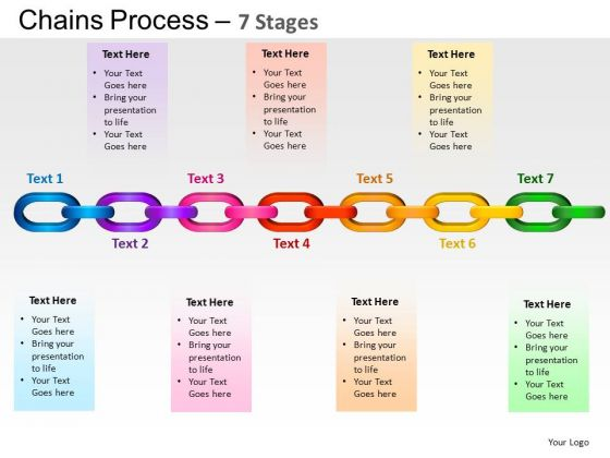 PowerPoint Presentation Growth Chains Process Ppt Design