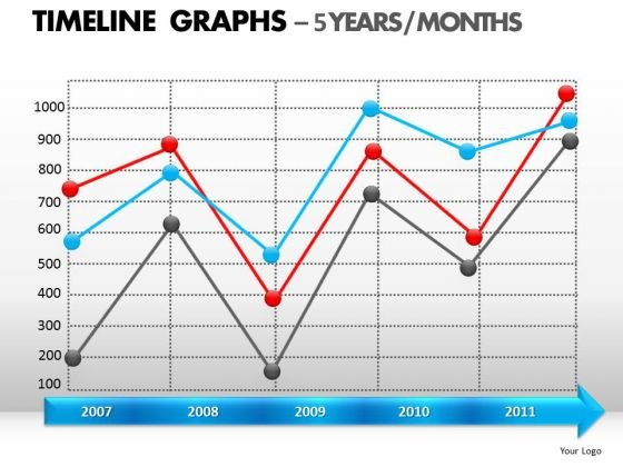 PowerPoint Presentation Growth Timeline Graphs Ppt Slide Designs