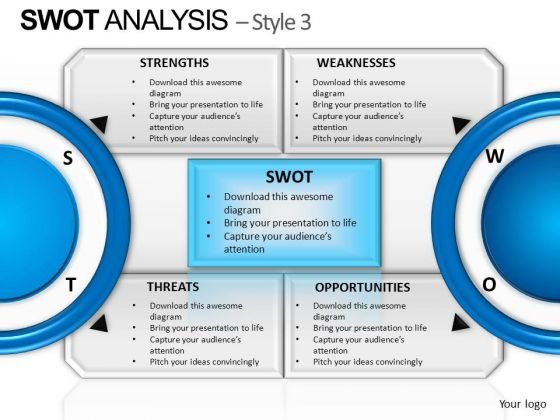 PowerPoint Presentation Image Swot Analysis Ppt Backgrounds