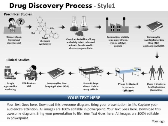PowerPoint Presentation Leadership Drug Discovery Process Ppt Slide