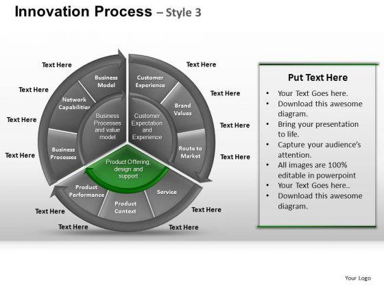 PowerPoint Presentation Pie Chart Process Ppt Template