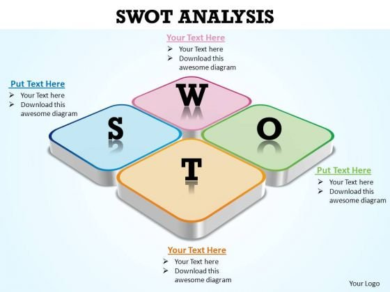 PowerPoint Presentation Sales Swot Analysis Ppt Themes