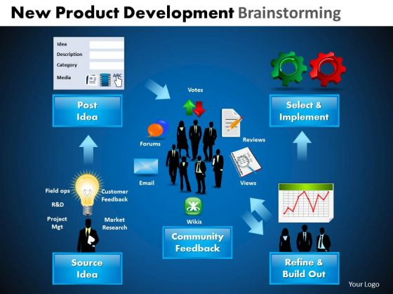 PowerPoint Presentation Success Development Brainstorming Ppt Slides