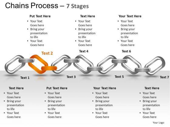 PowerPoint Presentation Teamwork Chains Ppt Process