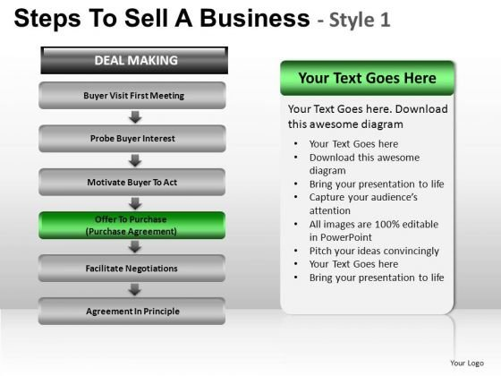 PowerPoint Presentation Teamwork Steps To Sell Ppt Slide Designs