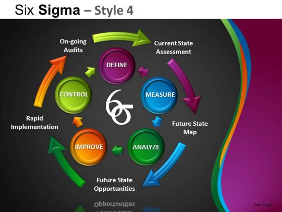 PowerPoint Process Business Success Six Sigma Ppt Slides