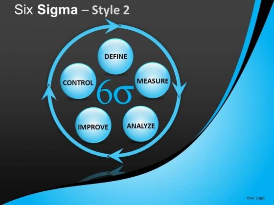 PowerPoint Process Company Designs Six Sigma Ppt Slide