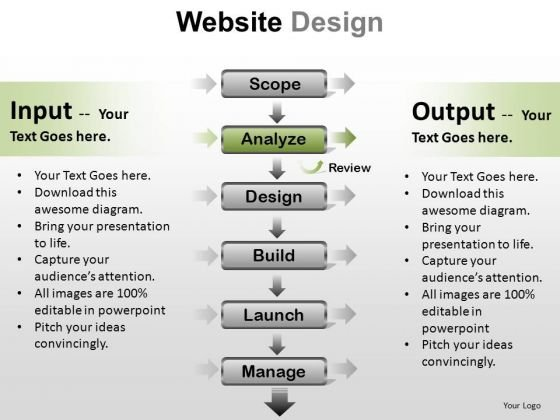 powerpoint process company education website design ppt presentation