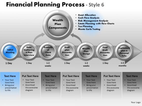 PowerPoint Process Company Financial Planning Ppt Design