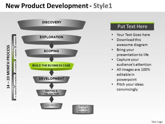 Powerpoint Process Corporate Strategy New Product Development Ppt