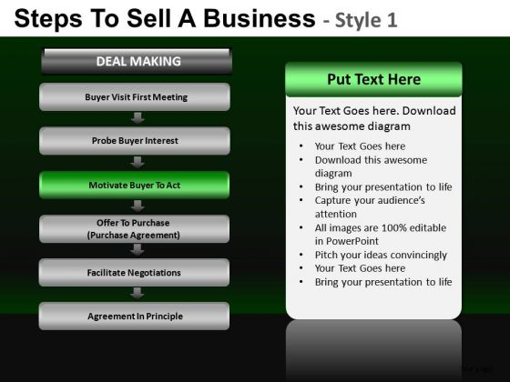 PowerPoint Process Design Slide Showing Business Selling Process