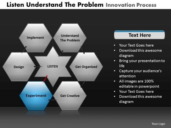 PowerPoint Process Diagram Listen Understand Ppt Template