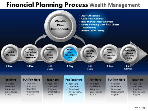PowerPoint Process Download Financial Planning Ppt Slide Designs