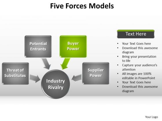 PowerPoint Process Editable Forces Models Ppt Slides