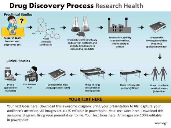 PowerPoint Process Education Drug Discovery Ppt Themes
