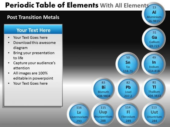 PowerPoint Process Graphic Periodic Table Ppt Template