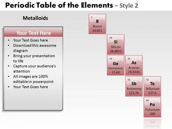 PowerPoint Process Graphic Periodic Table Ppt Theme
