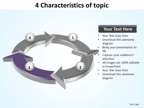 PowerPoint Process Image Characteristics Of Topic Ppt Presentation Designs