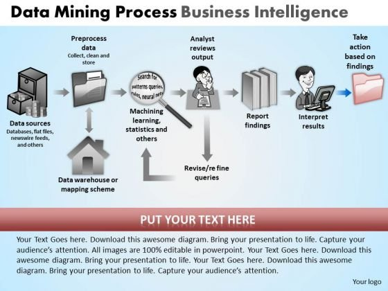 PowerPoint Process Image Data Mining Process Ppt Backgrounds