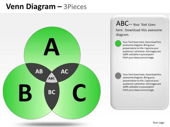PowerPoint Process Leadership Venn Diagram Ppt Presentation