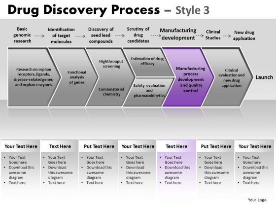 PowerPoint Process Sales Drug Discovery Ppt Design Slides