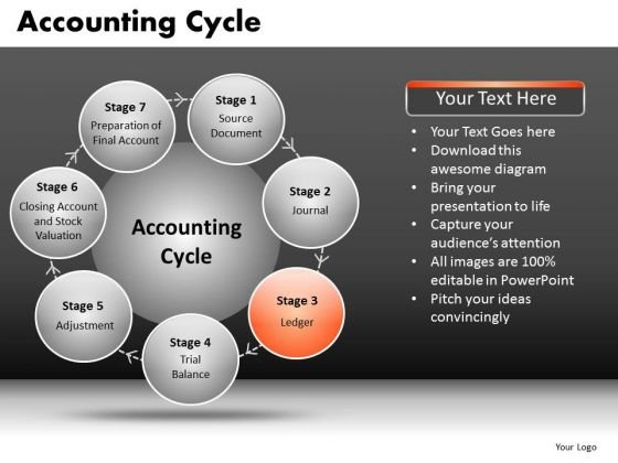 PowerPoint Process Slides With Round Text Boxes Ppt Templates