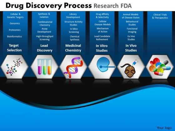 PowerPoint Process Strategy Drug Discovery Ppt Designs
